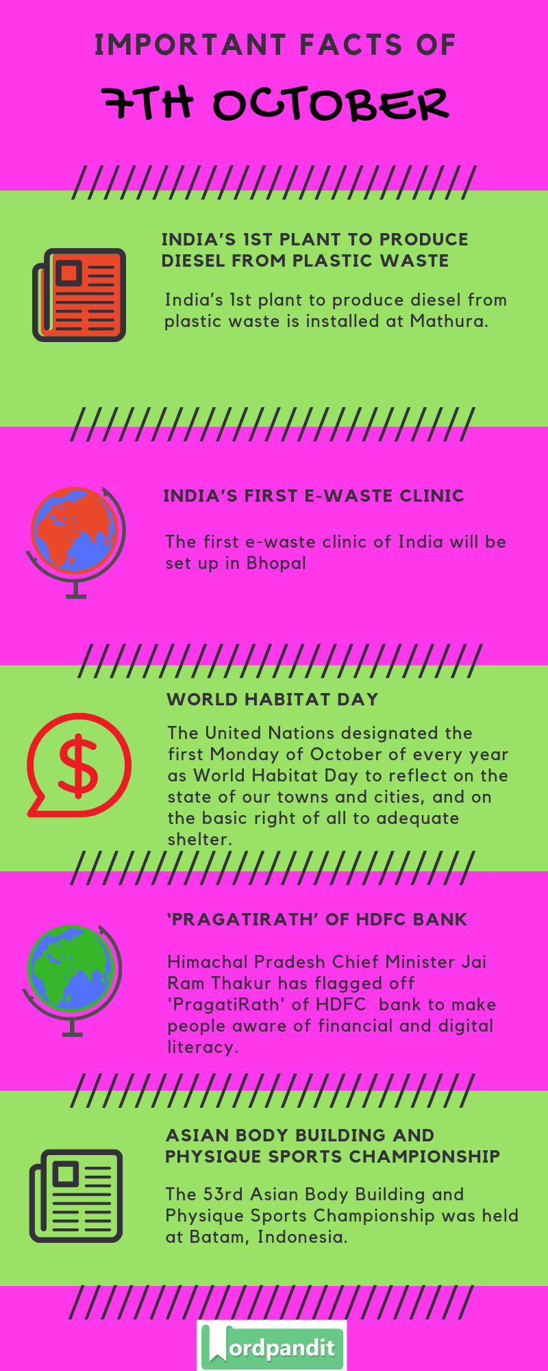Daily Current Affairs 7 October 2019 Current Affairs Quiz 7 October 2019 Current Affairs Infographic