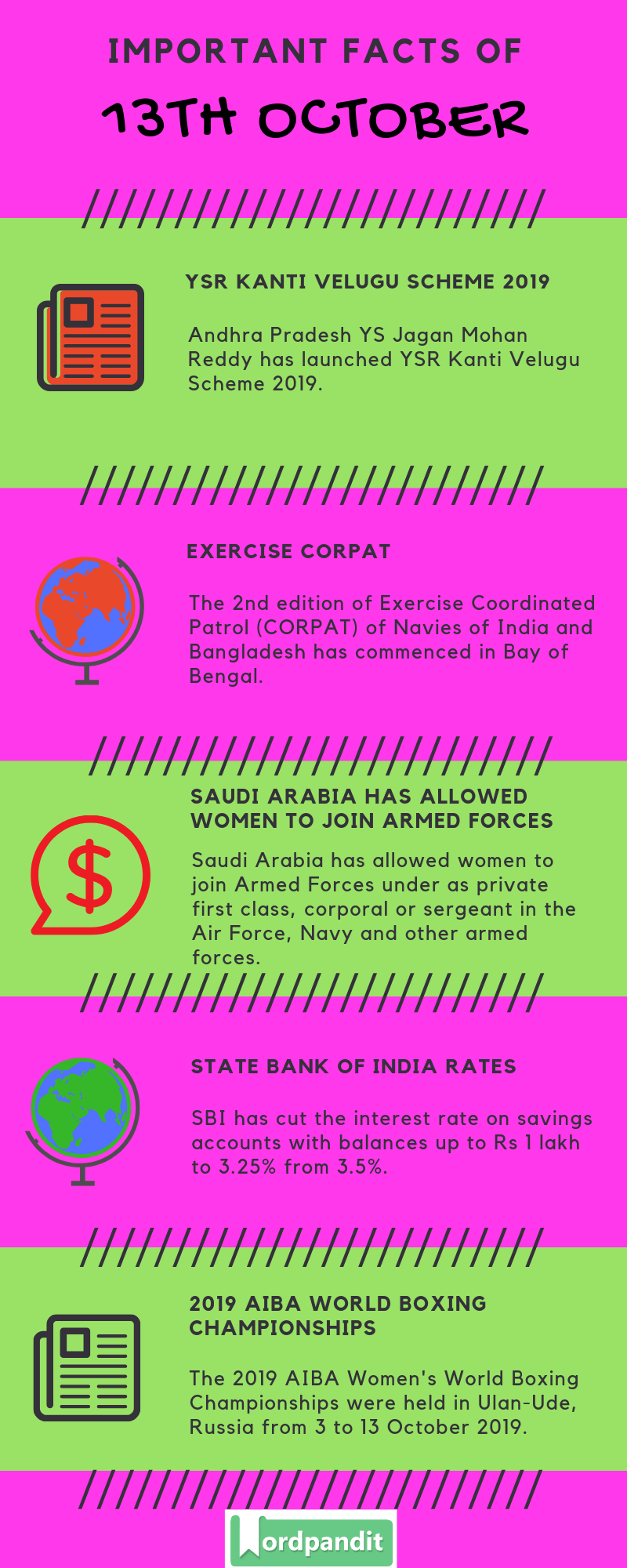Daily Current Affairs 13 October 2019 Current Affairs Quiz 13 October 2019 Current Affairs Infographic