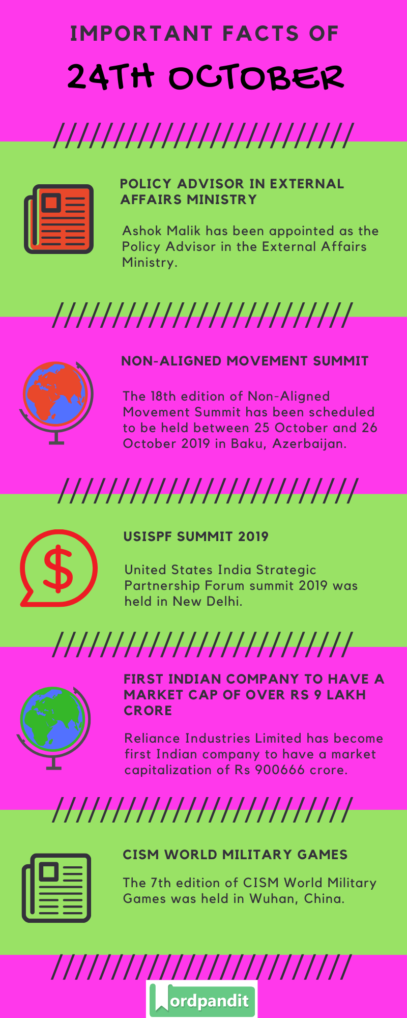 Daily Current Affairs 24 October 2019 Current Affairs Quiz 24 October 2019 Current Affairs Infographic