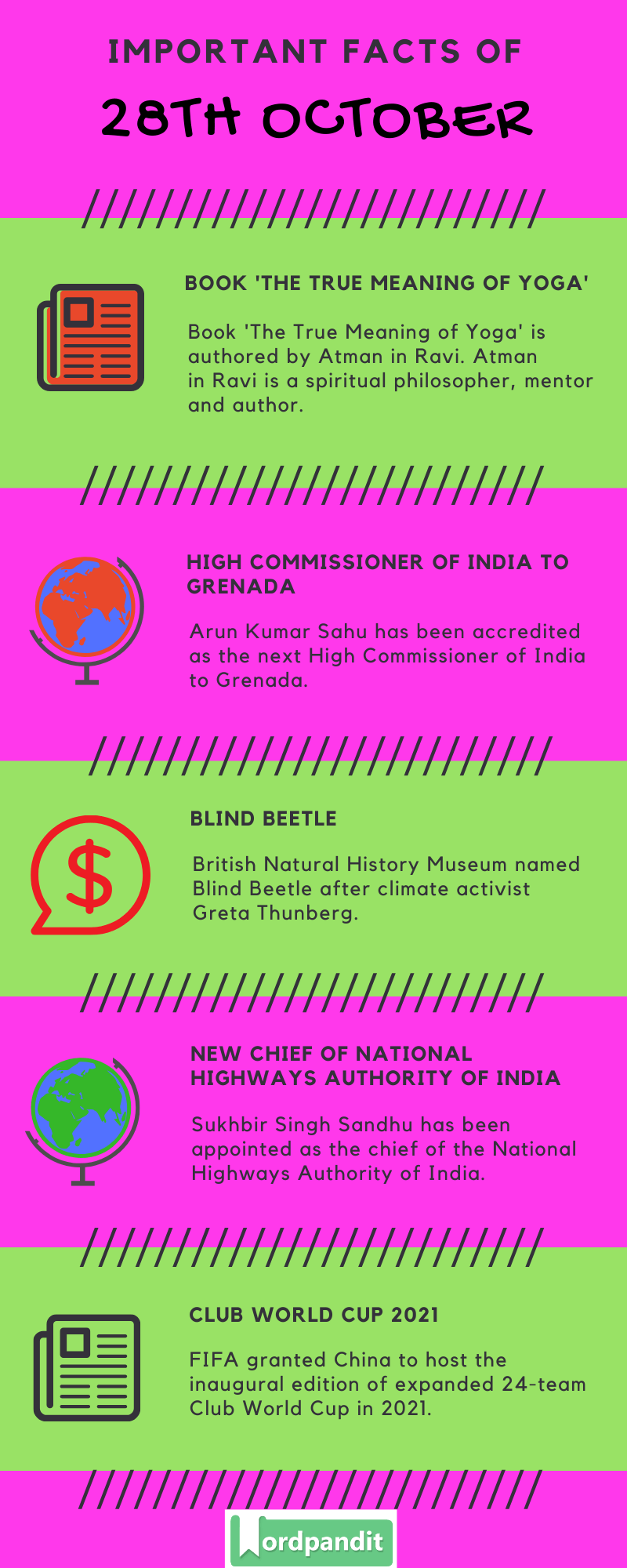 Daily Current Affairs 28 October 2019 Current Affairs Quiz 28 October 2019 Current Affairs Infographic