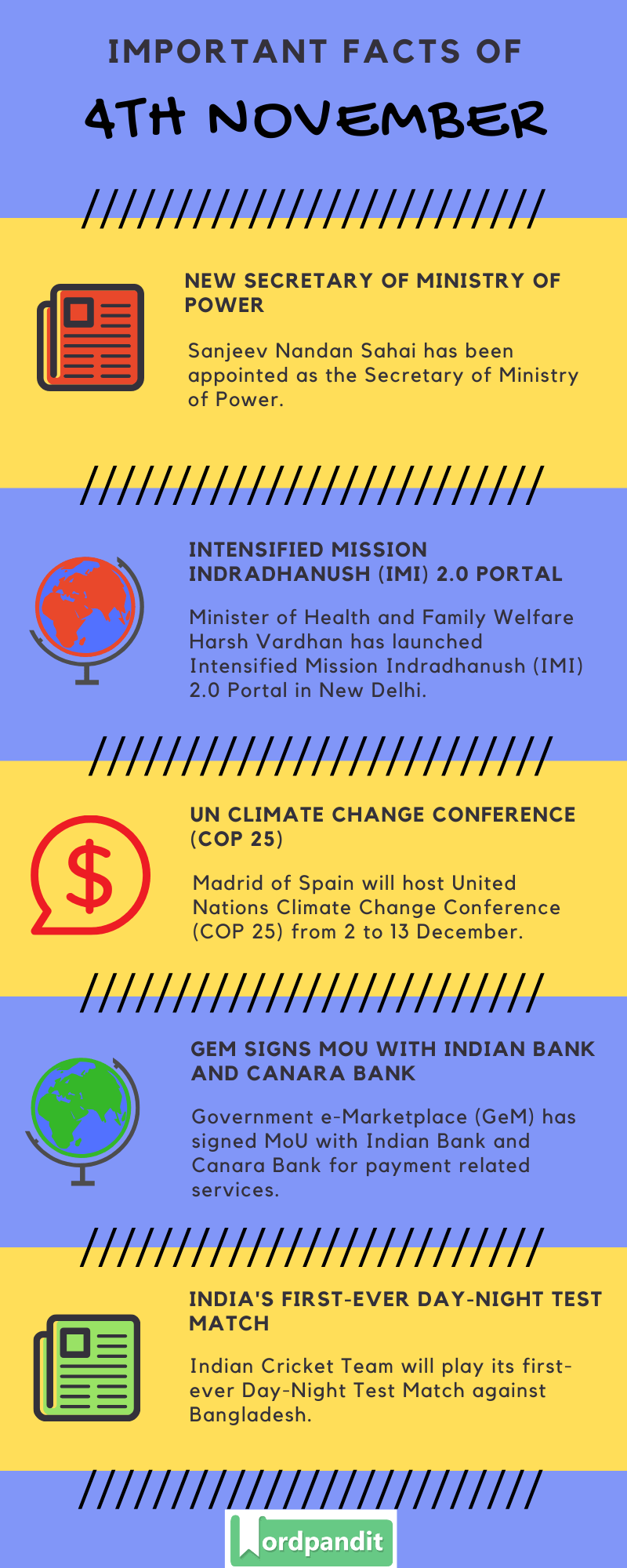 Daily Current Affairs 4 November 2019 Current Affairs Quiz 4 November 2019 Current Affairs Infographic