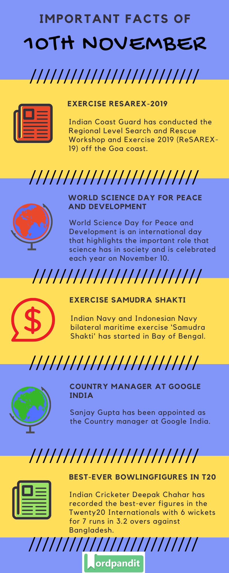 Daily Current Affairs 10 November 2019 Current Affairs Quiz 10 November 2019 Current Affairs Infographic
