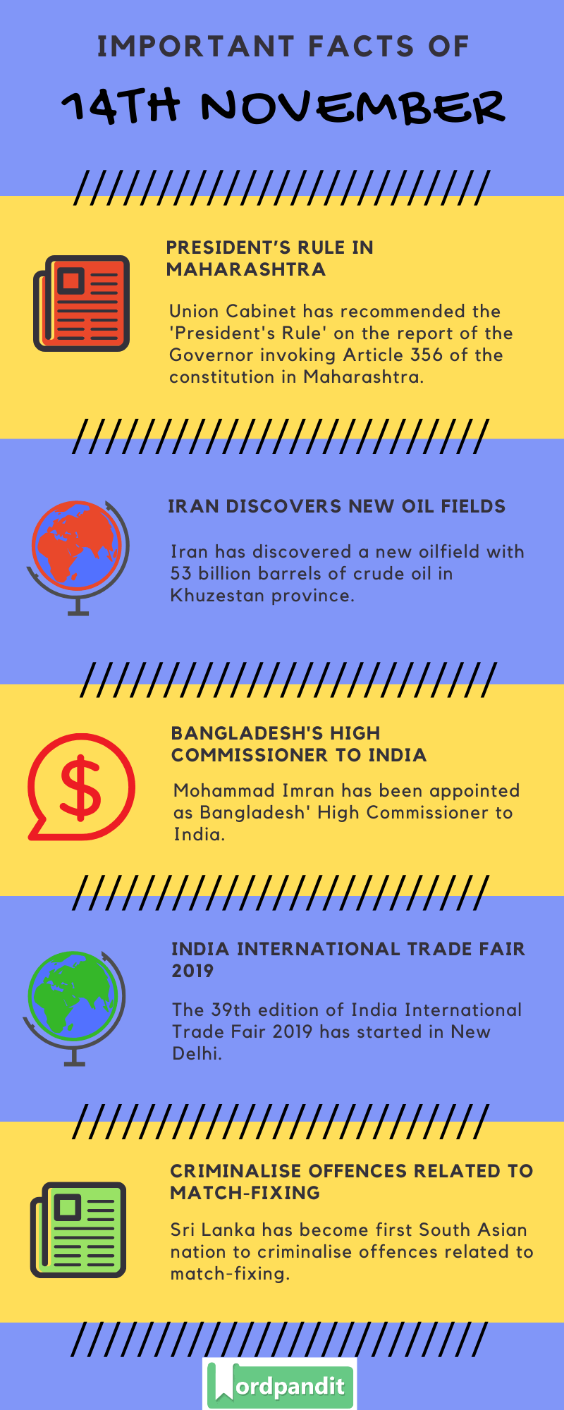 Daily Current Affairs 14 November 2019 Current Affairs Quiz 14 November 2019 Current Affairs Infographic