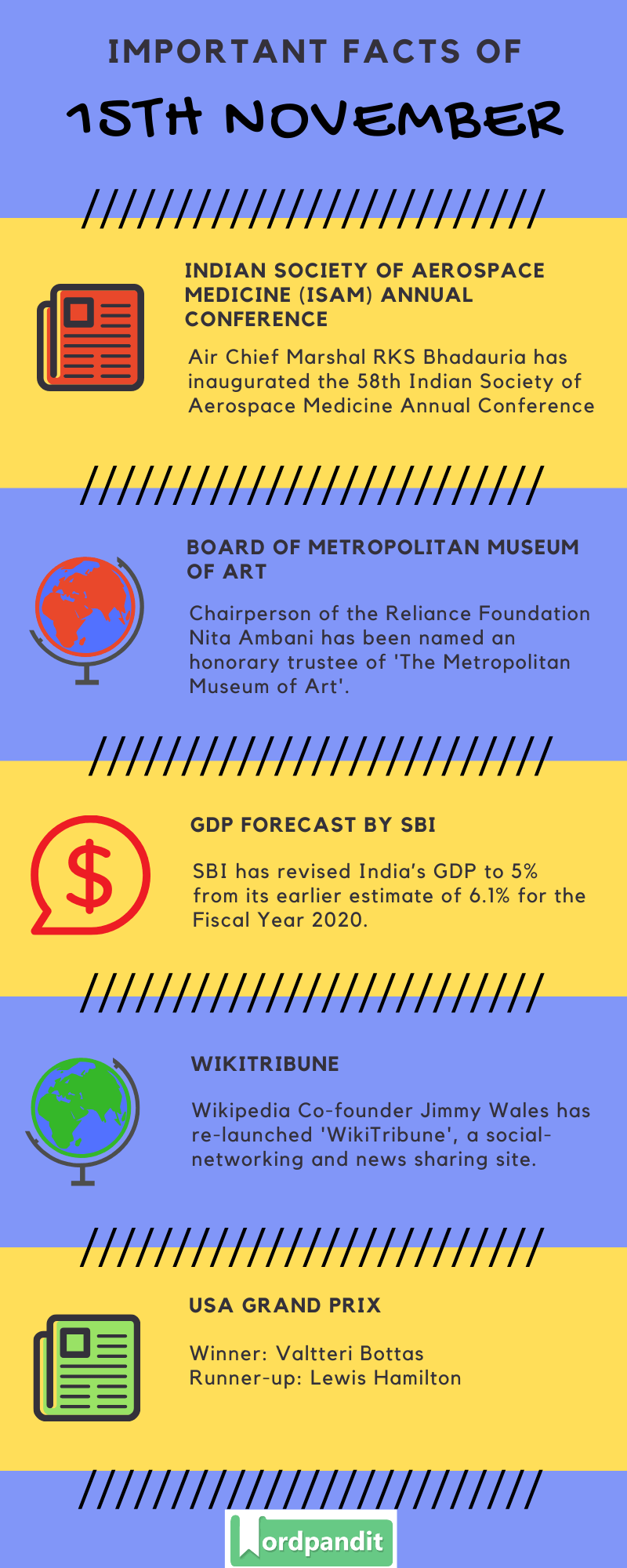 Daily Current Affairs 15 November 2019 Current Affairs Quiz 15 November 2019 Current Affairs Infographic