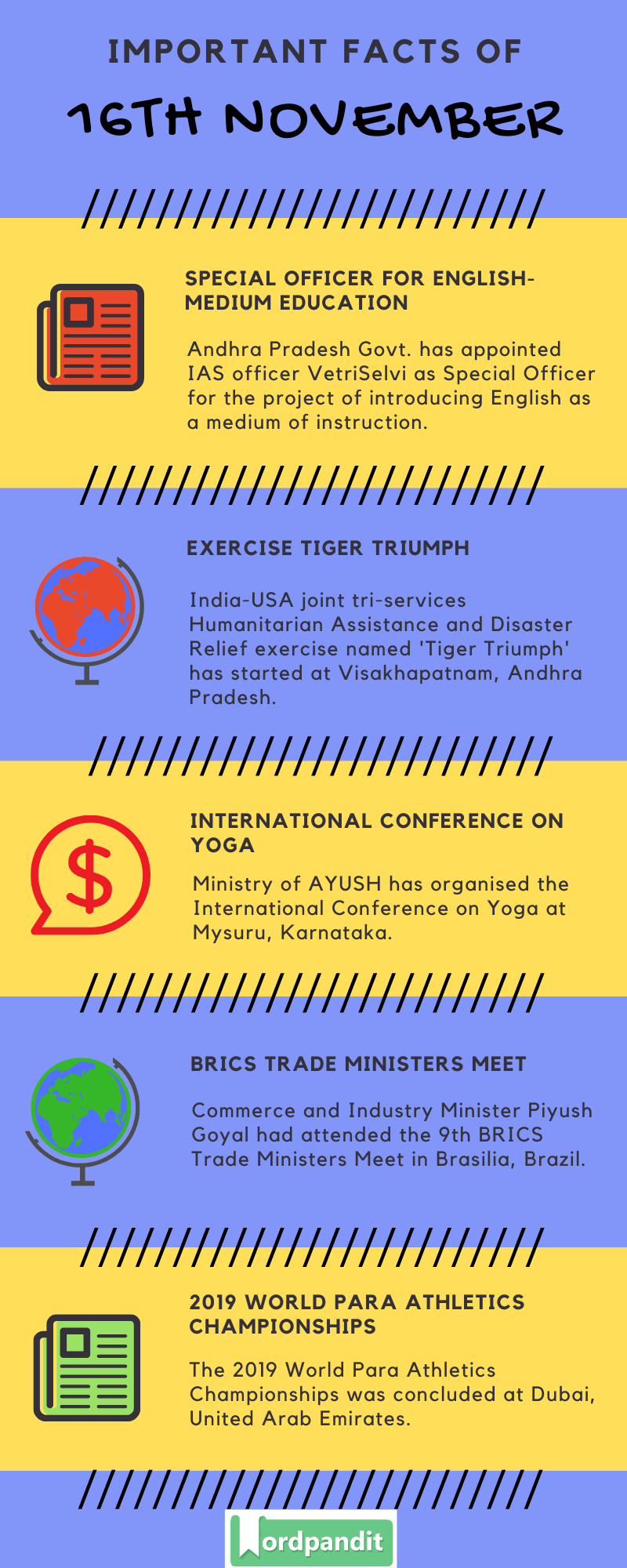 Daily Current Affairs 16 November 2019 Current Affairs Quiz 16 November 2019 Current Affairs Infographic