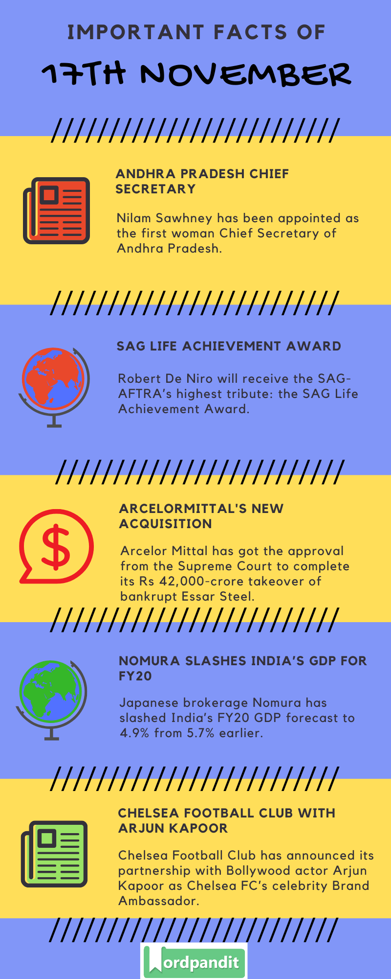 Daily Current Affairs 17 November 2019 Current Affairs Quiz 17 November 2019 Current Affairs Infographic