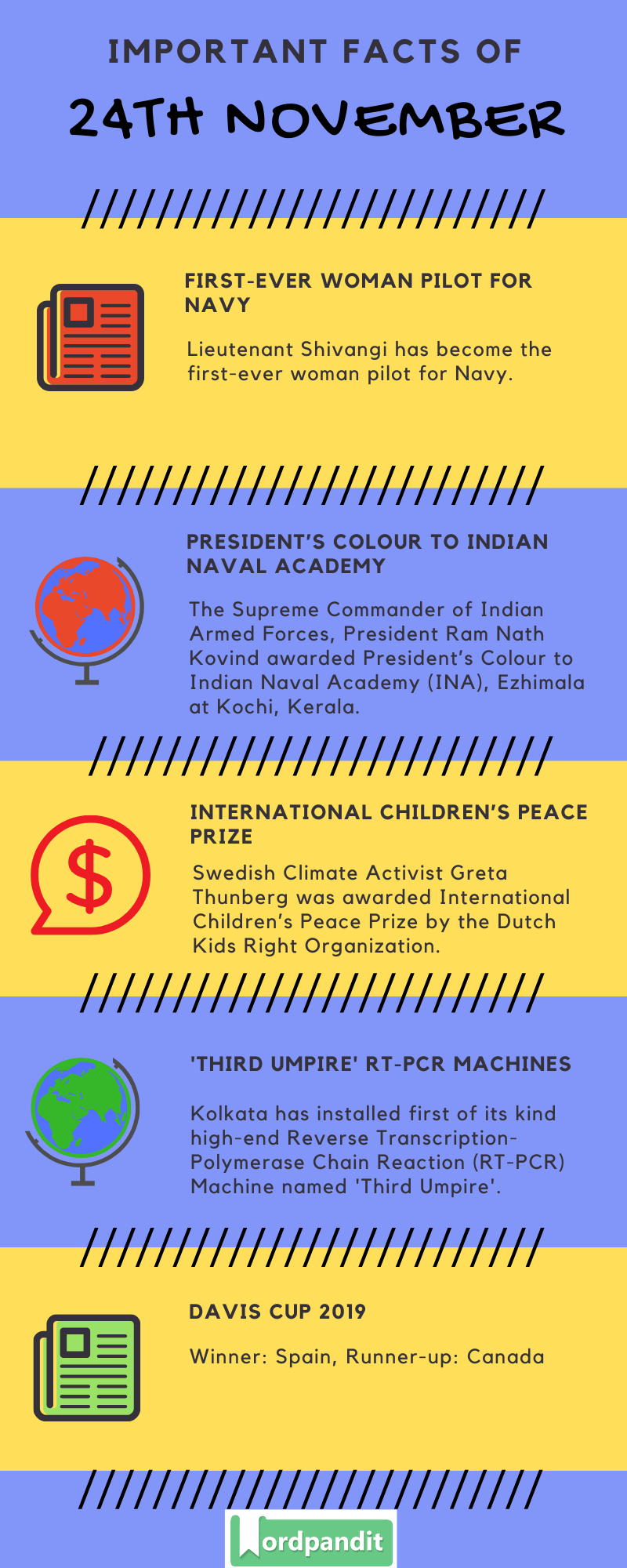 Daily Current Affairs 24 November 2019 Current Affairs Quiz 24 November 2019 Current Affairs Infographic