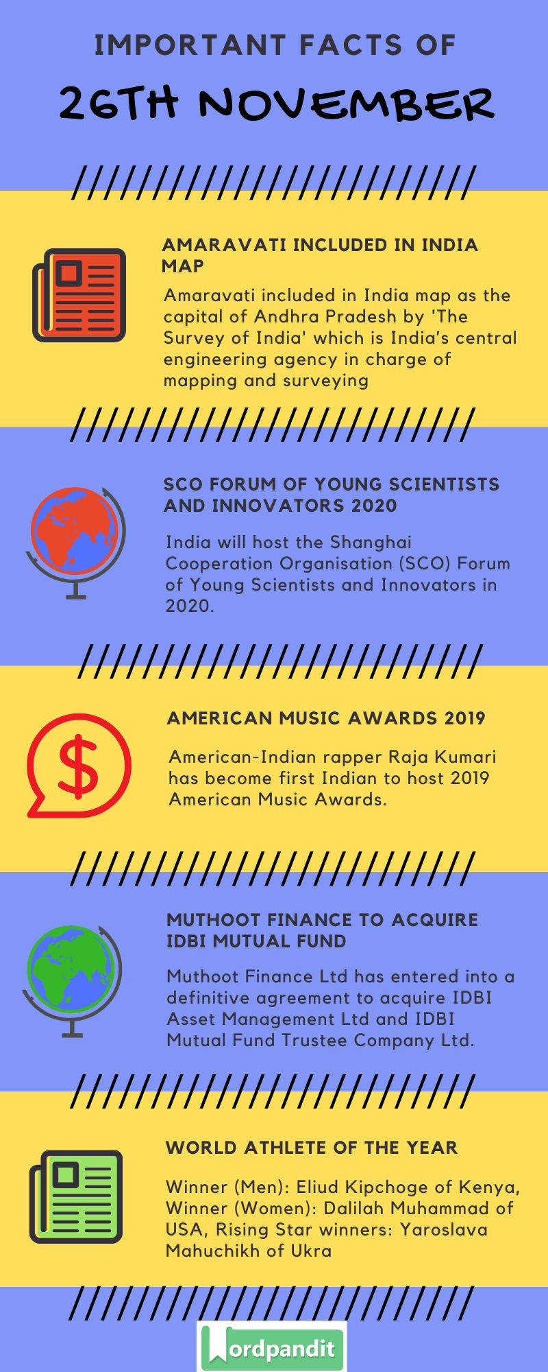 Daily Current Affairs 26 November 2019 Current Affairs Quiz 26 November 2019 Current Affairs Infographic