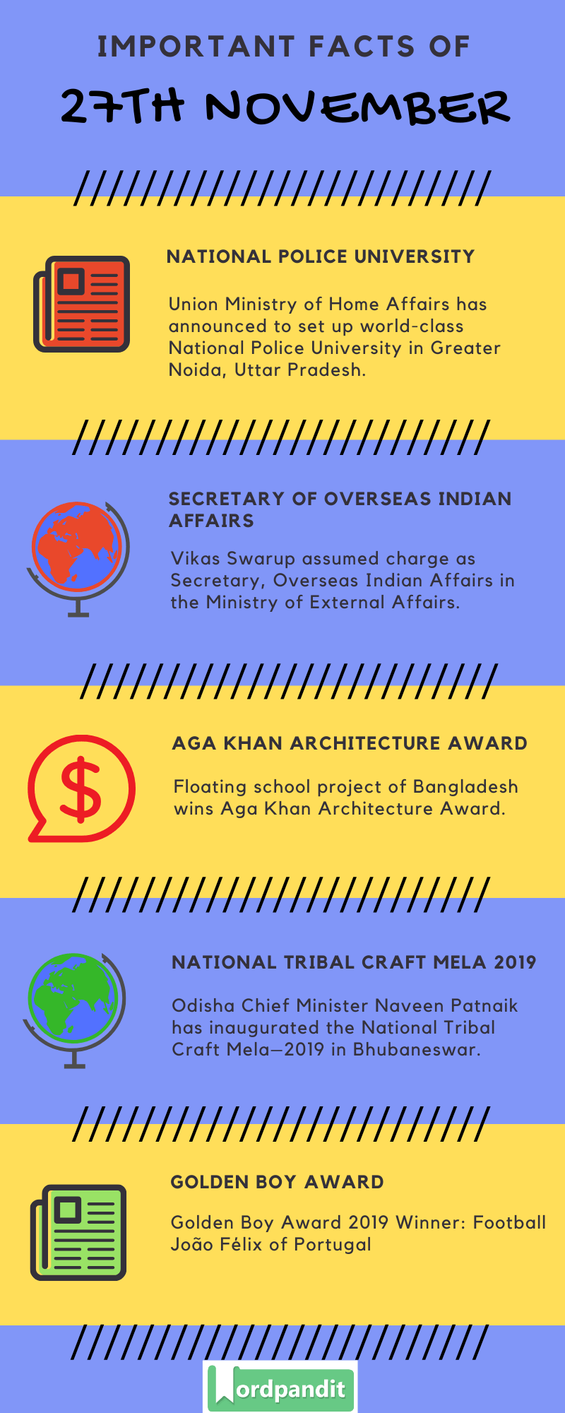 Daily Current Affairs 27 November 2019 Current Affairs Quiz 27 November 2019 Current Affairs Infographic