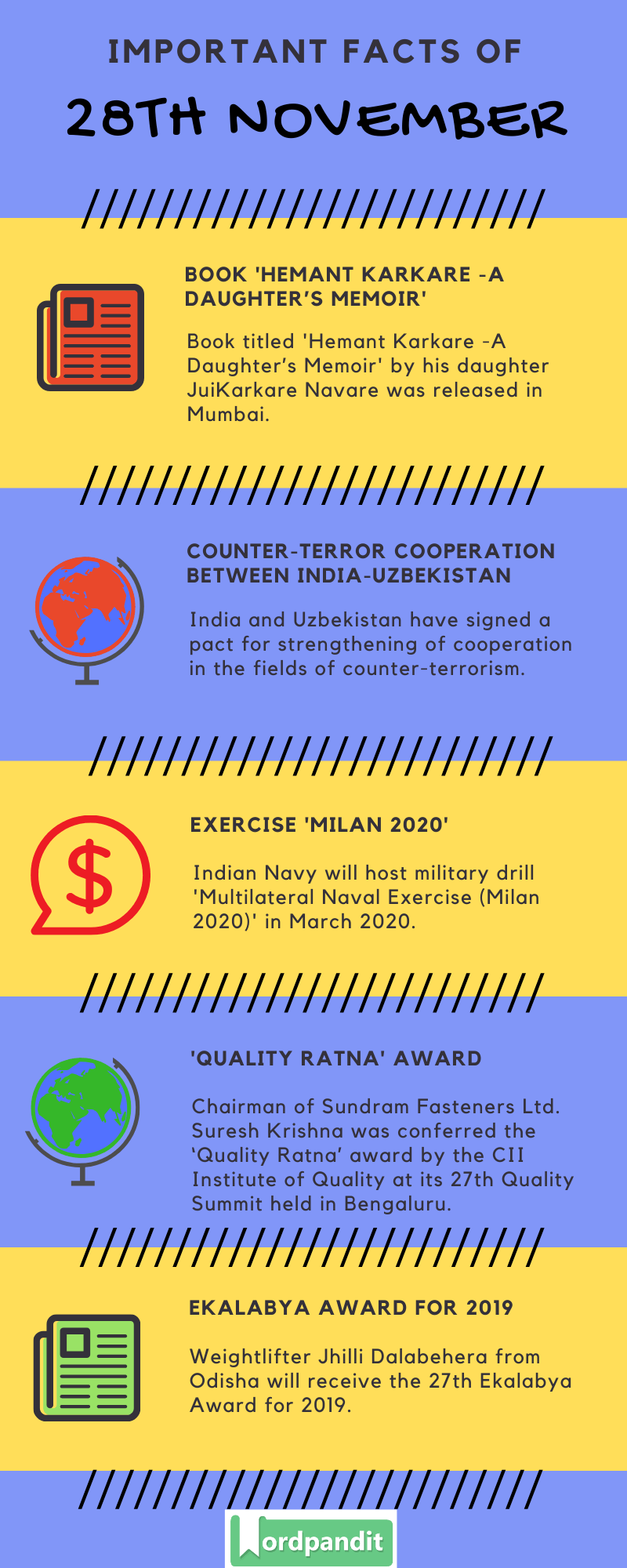 Daily Current Affairs 28 November 2019 Current Affairs Quiz 28 November 2019 Current Affairs Infographic