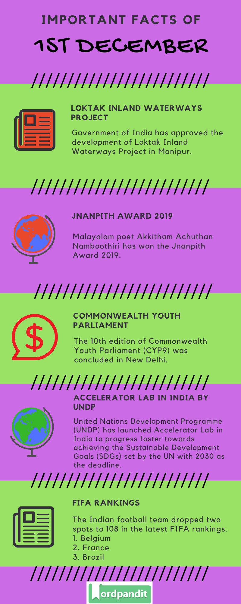 Daily Current Affairs 1 December 2019 Current Affairs Quiz 1 December 2019 Current Affairs Infographic