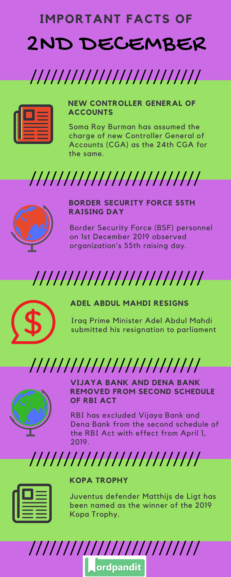 Daily Current Affairs 2 December 2019 Current Affairs Quiz 2 December 2019 Current Affairs Infographic