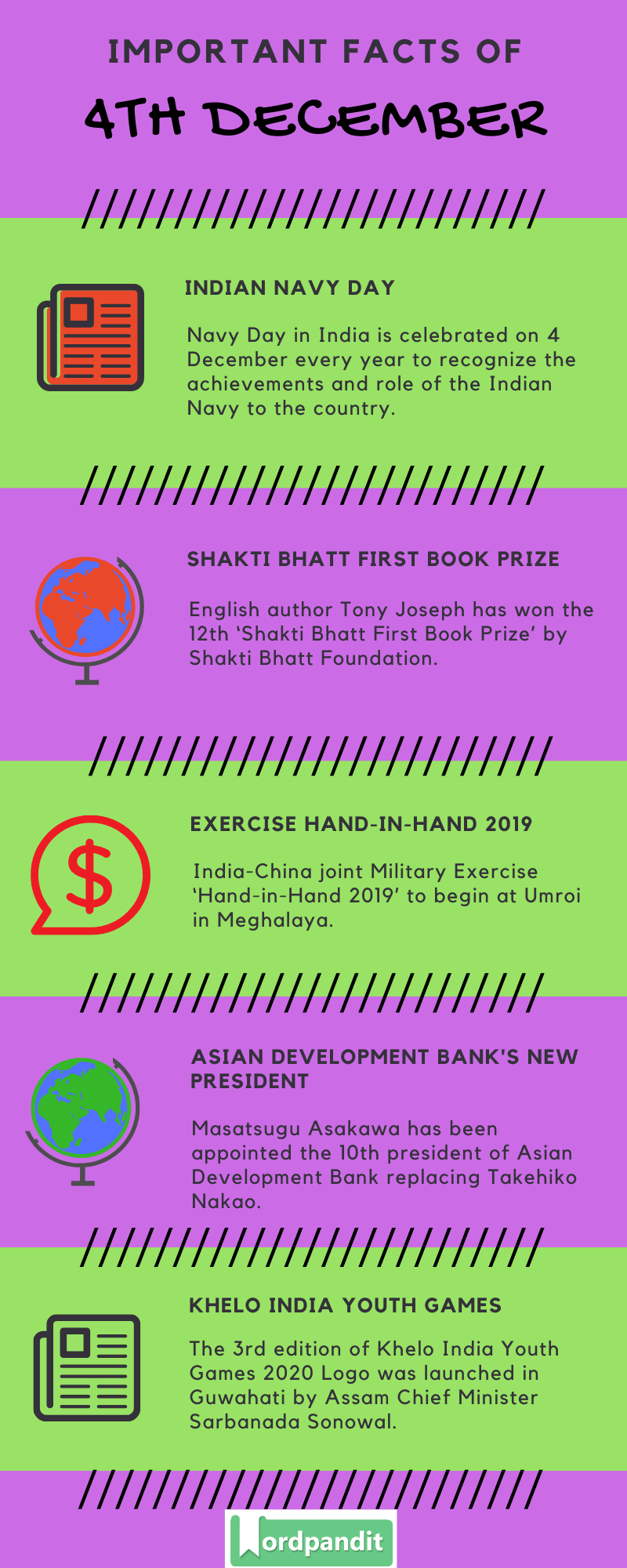 Daily Current Affairs 4 December 2019 Current Affairs Quiz 4 December 2019 Current Affairs Infographic