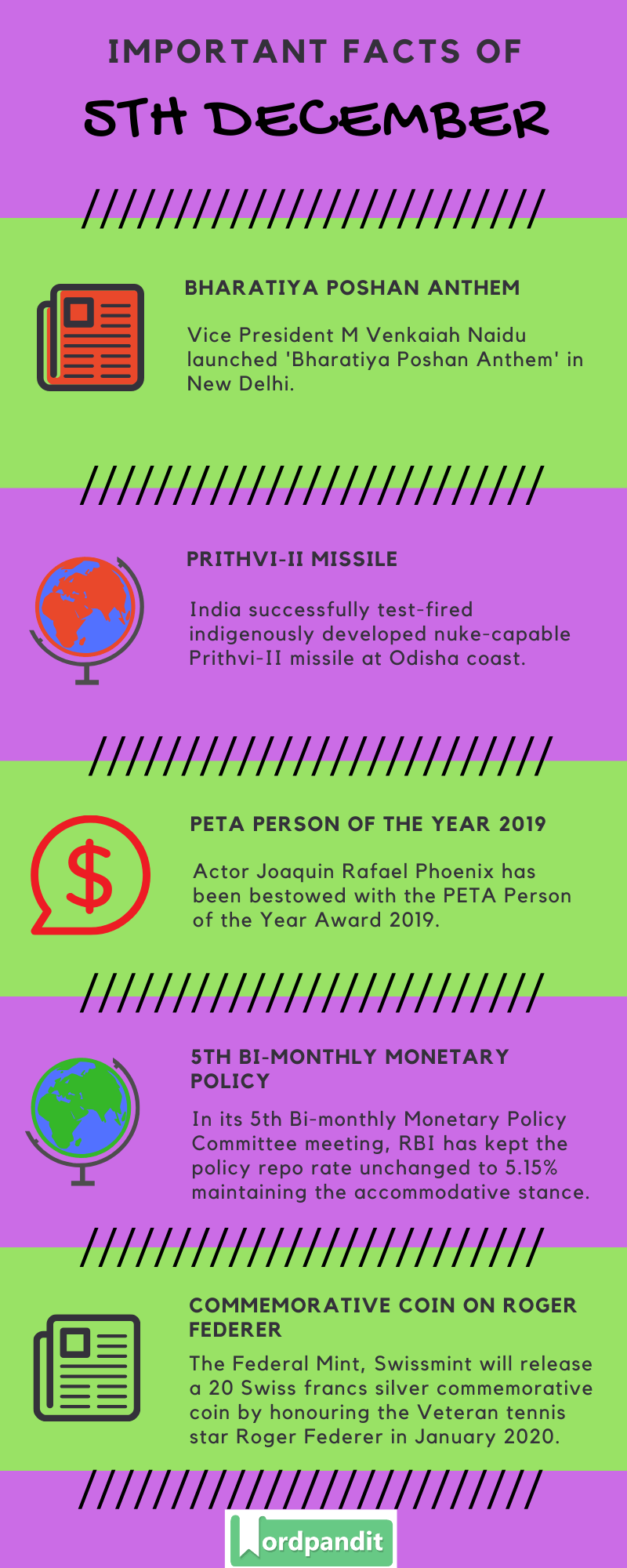 Daily Current Affairs 5 December 2019 Current Affairs Quiz 5 December 2019 Current Affairs Infographic