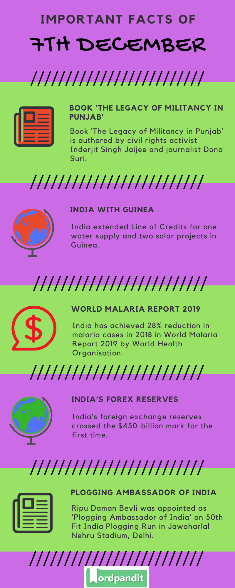 Daily Current Affairs 7 December 2019 Current Affairs Quiz 7 December 2019 Current Affairs Infographic