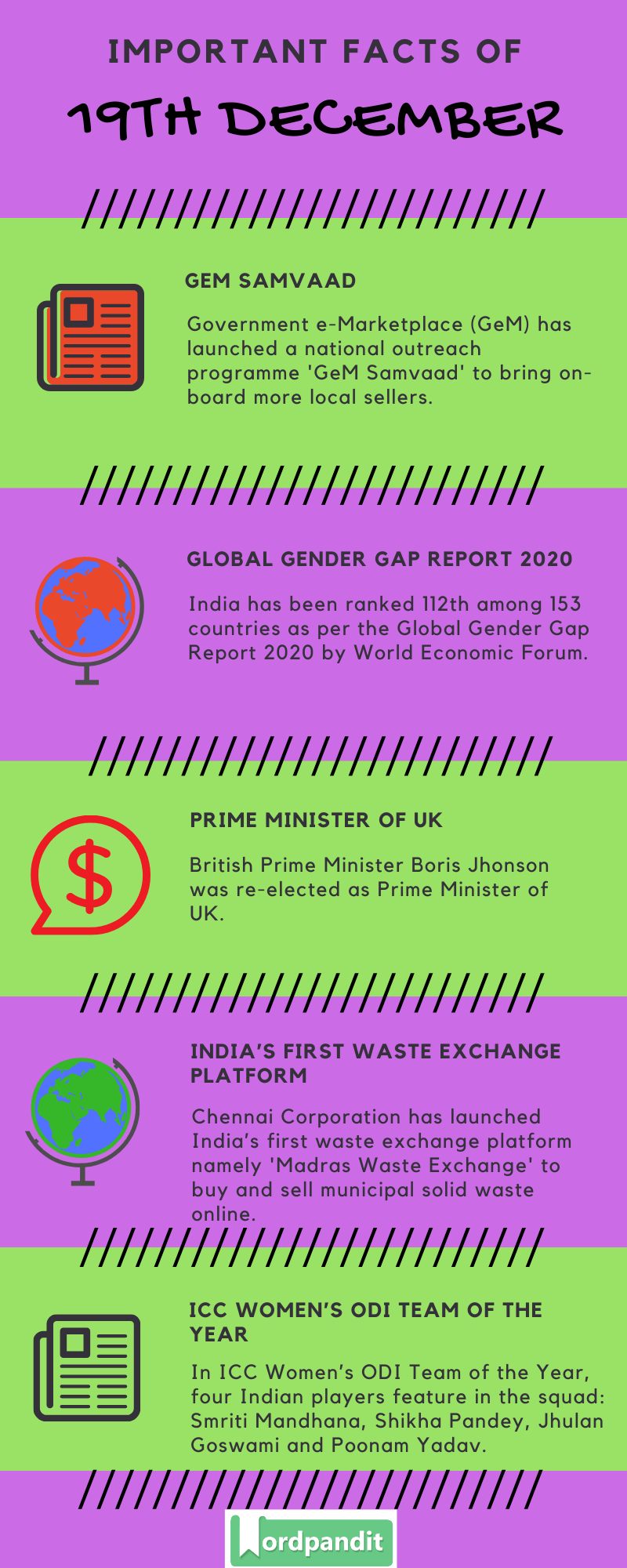 Daily Current Affairs 19 December 2019 Current Affairs Quiz 19 December 2019 Current Affairs Infographic