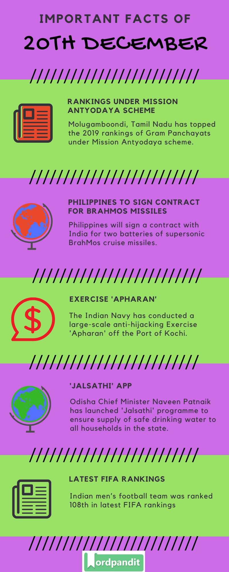 Daily Current Affairs 20 December 2019 Current Affairs Quiz 20 December 2019 Current Affairs Infographic