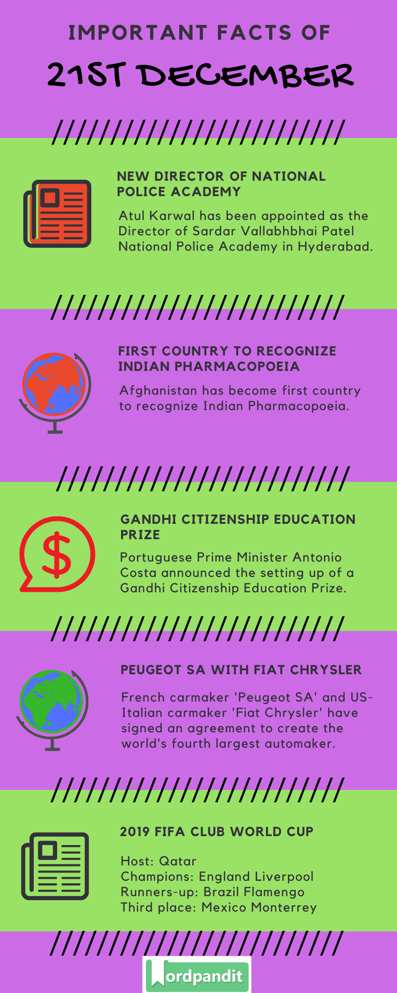 Daily Current Affairs 21 December 2019 Current Affairs Quiz 21 December 2019 Current Affairs Infographic
