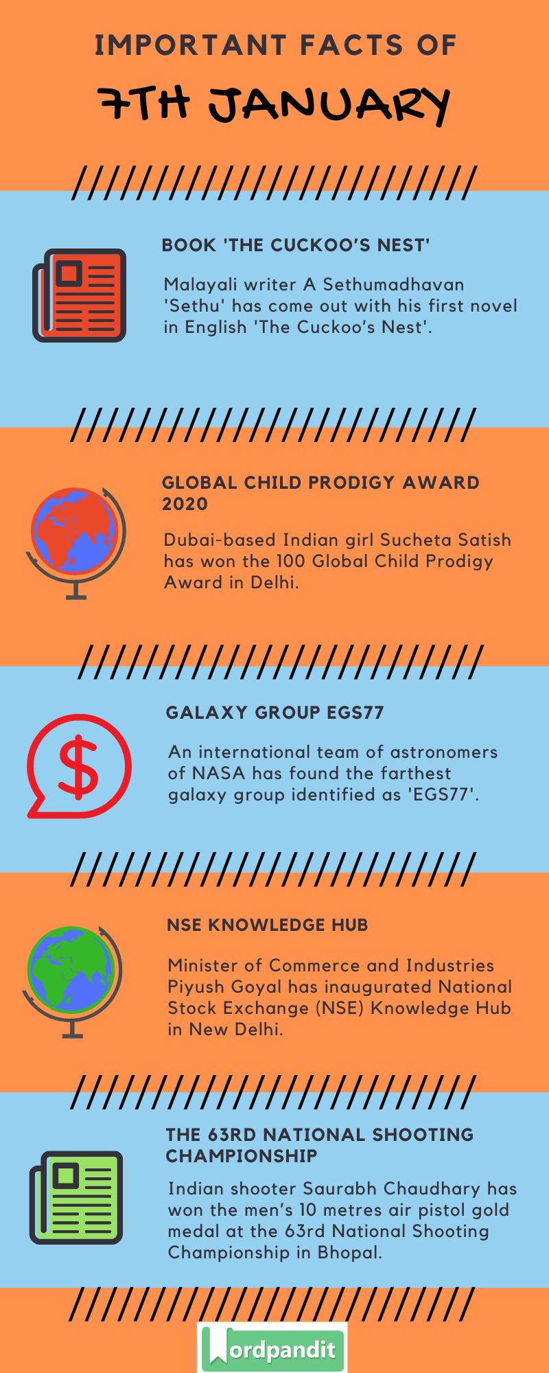 Daily Current Affairs 7 January 2020 Current Affairs Quiz 7 January 2020 Current Affairs Infographic