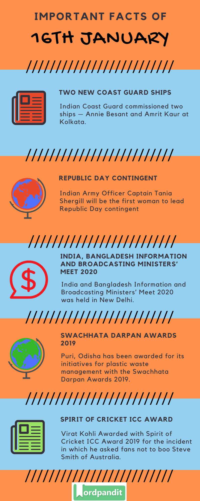 Daily Current Affairs 16 January 2020 Current Affairs Quiz 16 January 2020 Current Affairs Infographic