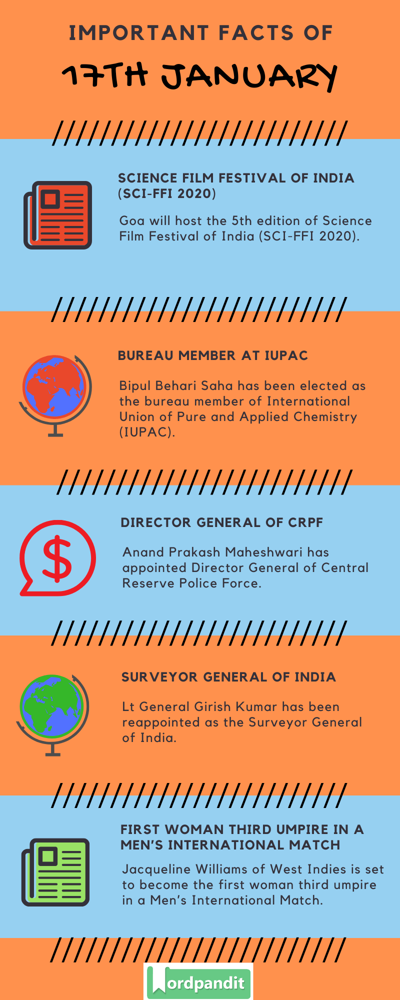 Daily Current Affairs 17 January 2020 Current Affairs Quiz 17 January 2020 Current Affairs Infographic