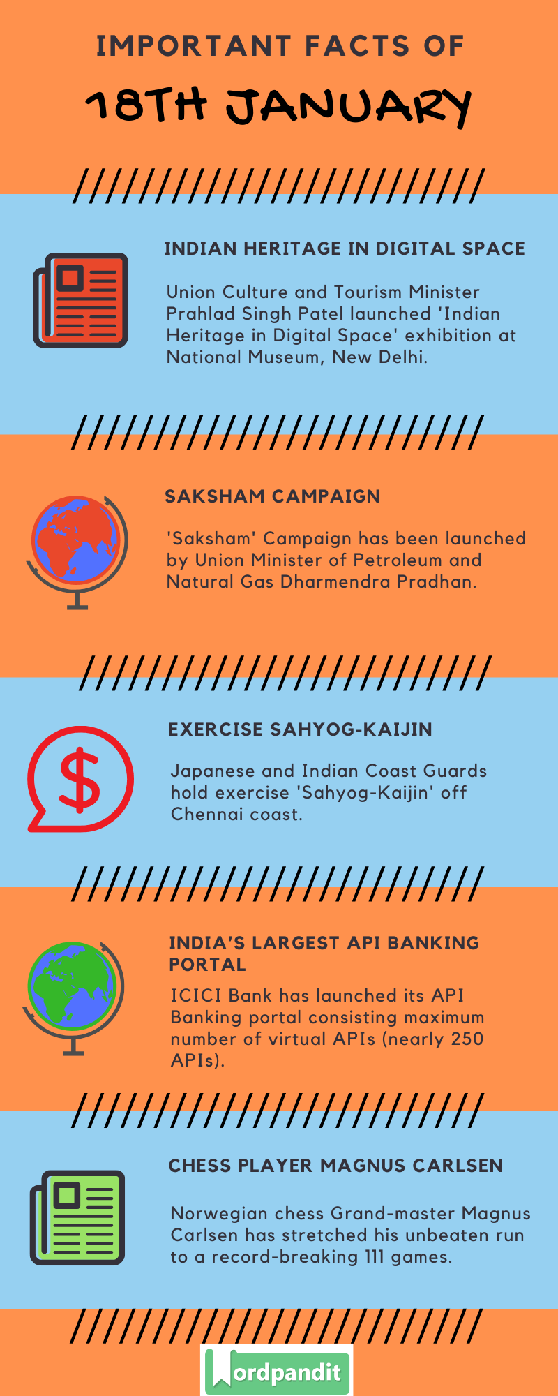 Daily Current Affairs 18 January 2020 Current Affairs Quiz 18 January 2020 Current Affairs Infographic