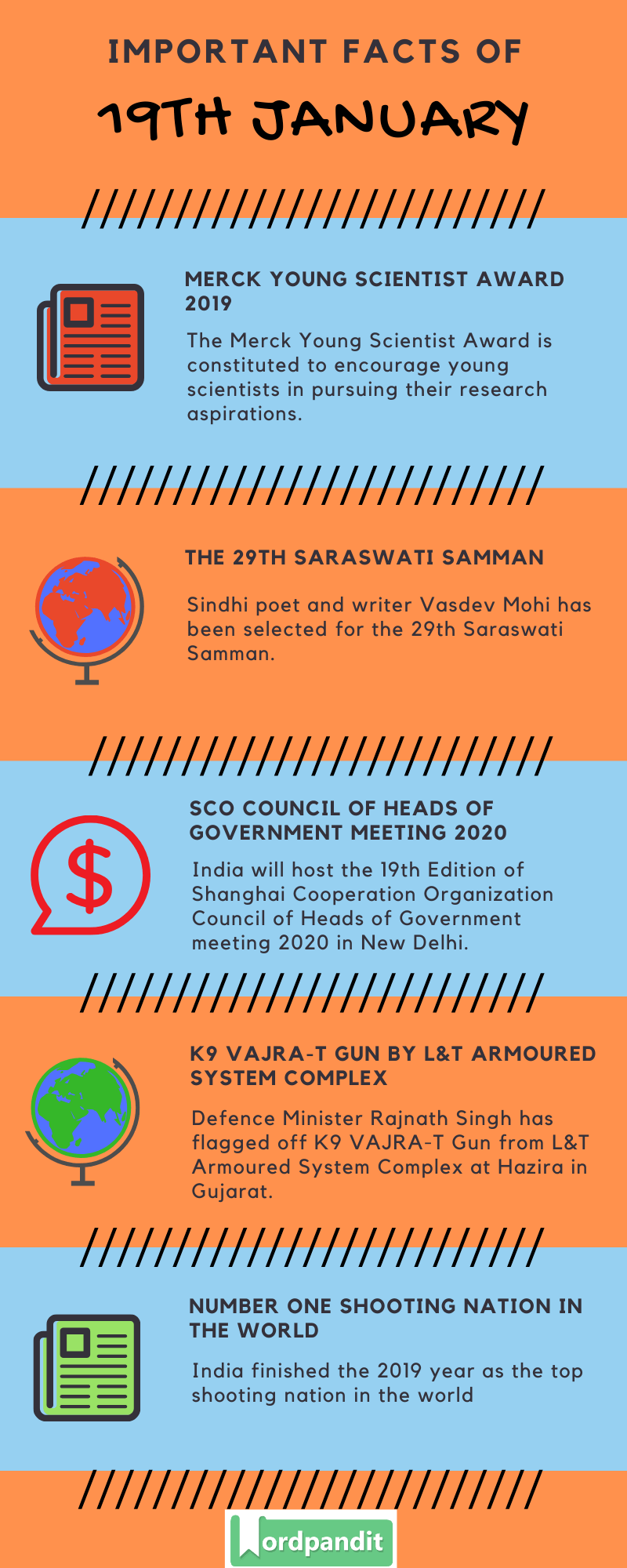 Daily Current Affairs 19 January 2020 Current Affairs Quiz 19 January 2020 Current Affairs Infographic
