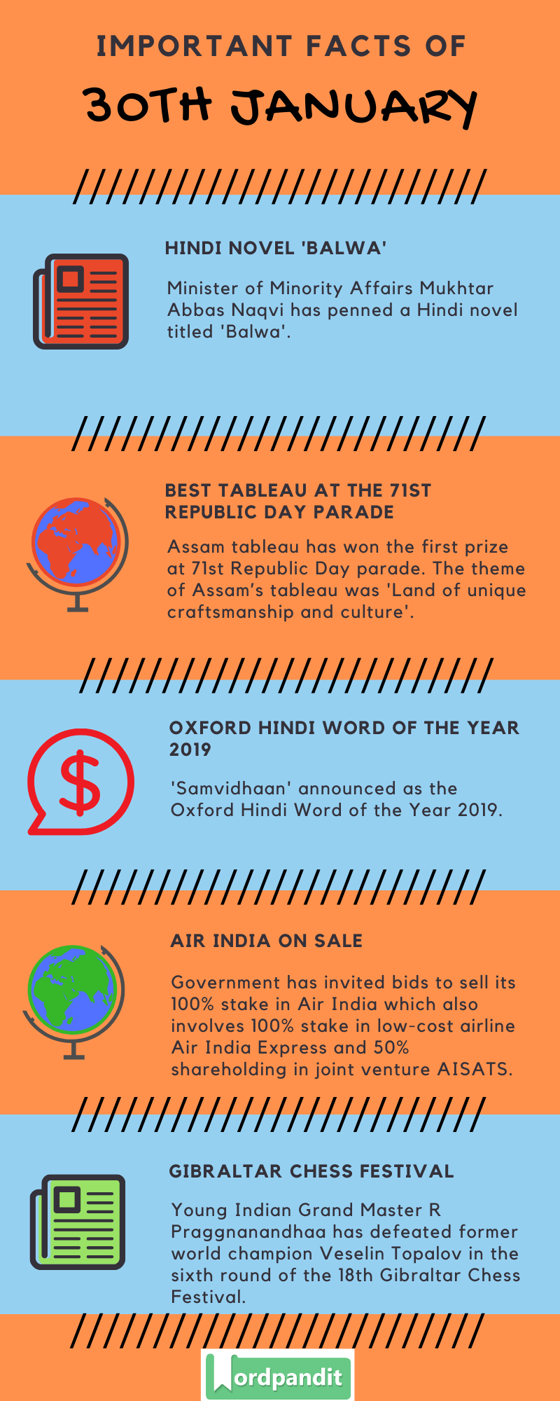 Daily Current Affairs 30 January 2020 Current Affairs Quiz 30 January 2020 Current Affairs Infographic