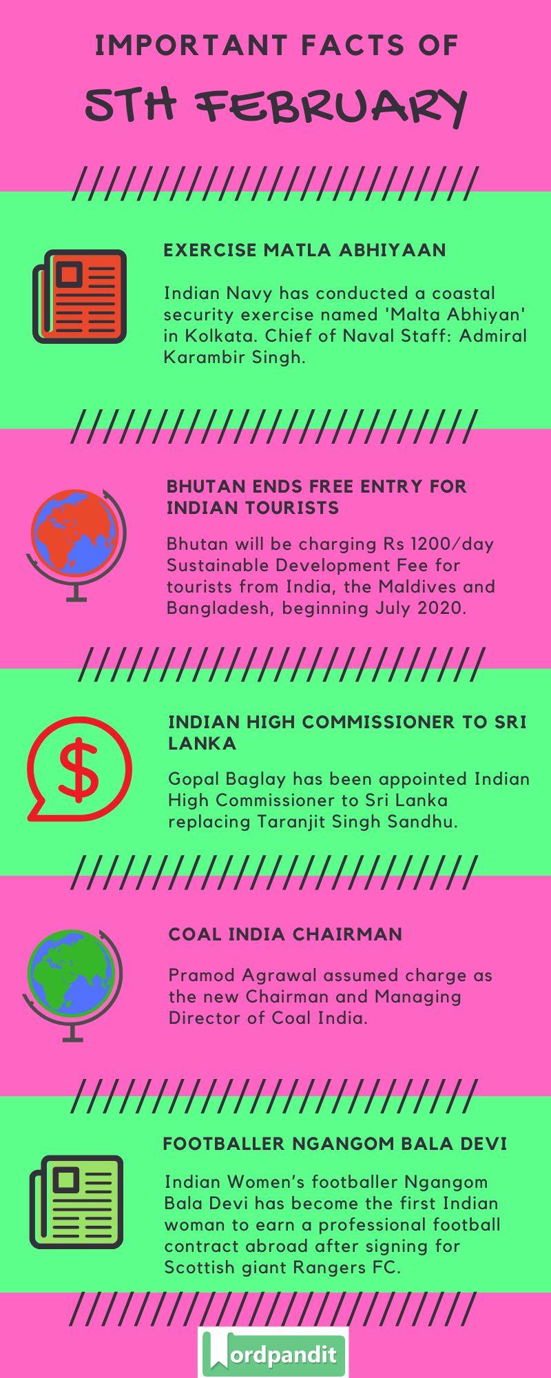 Daily Current Affairs 5 February 2020 Current Affairs Quiz 5 February 2020 Current Affairs Infographic