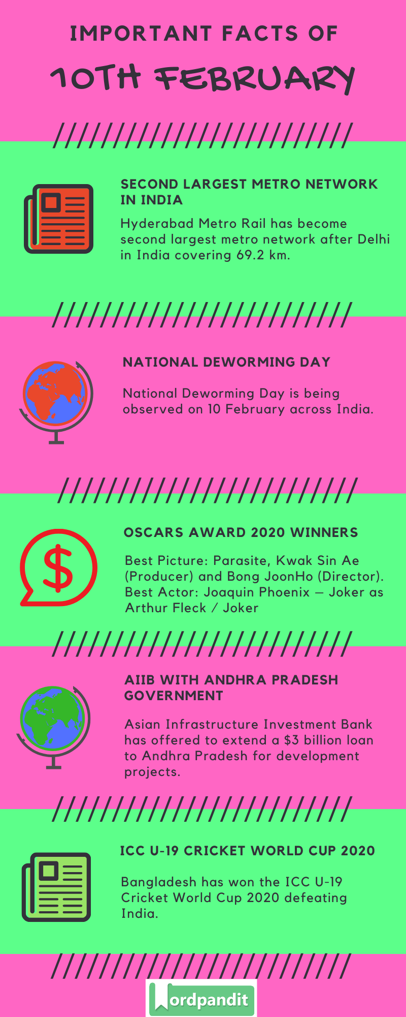 Daily Current Affairs 10 February 2020 Current Affairs Quiz 10 February 2020 Current Affairs Infographic