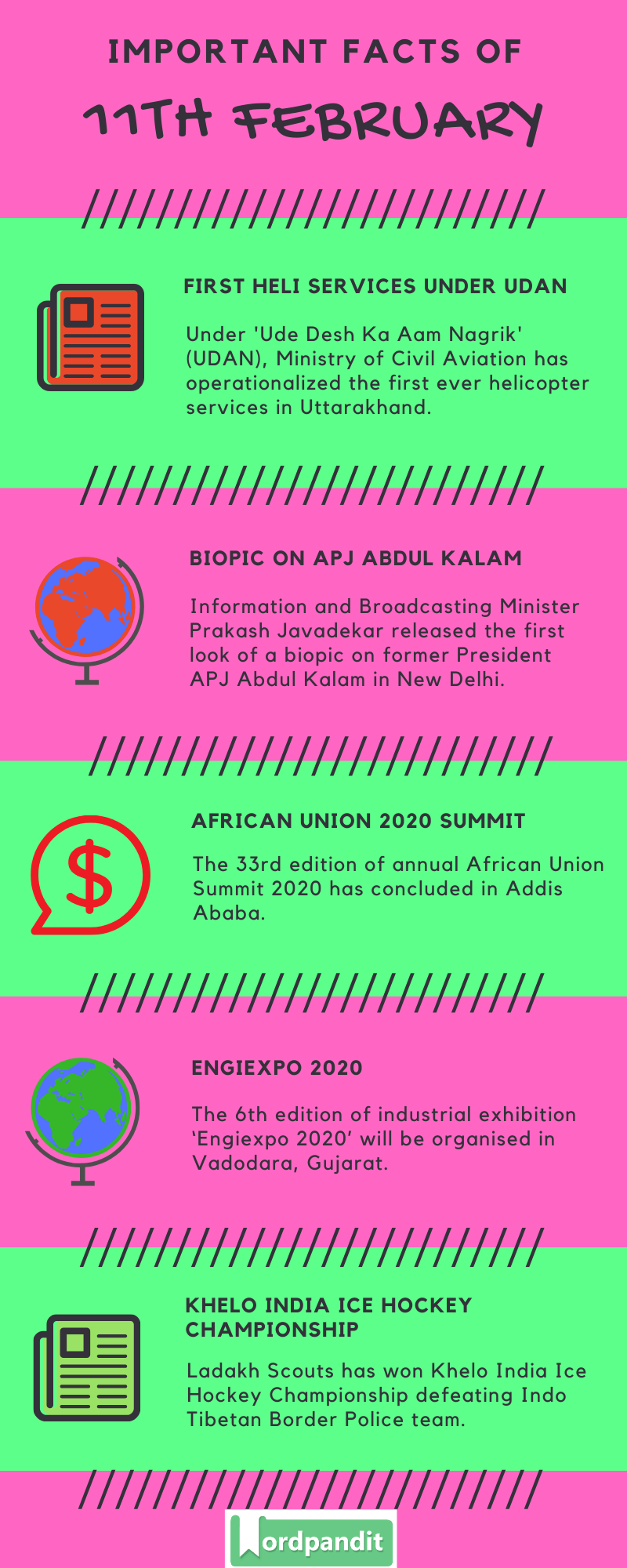 Daily Current Affairs 11 February 2020 Current Affairs Quiz 11 February 2020 Current Affairs Infographic