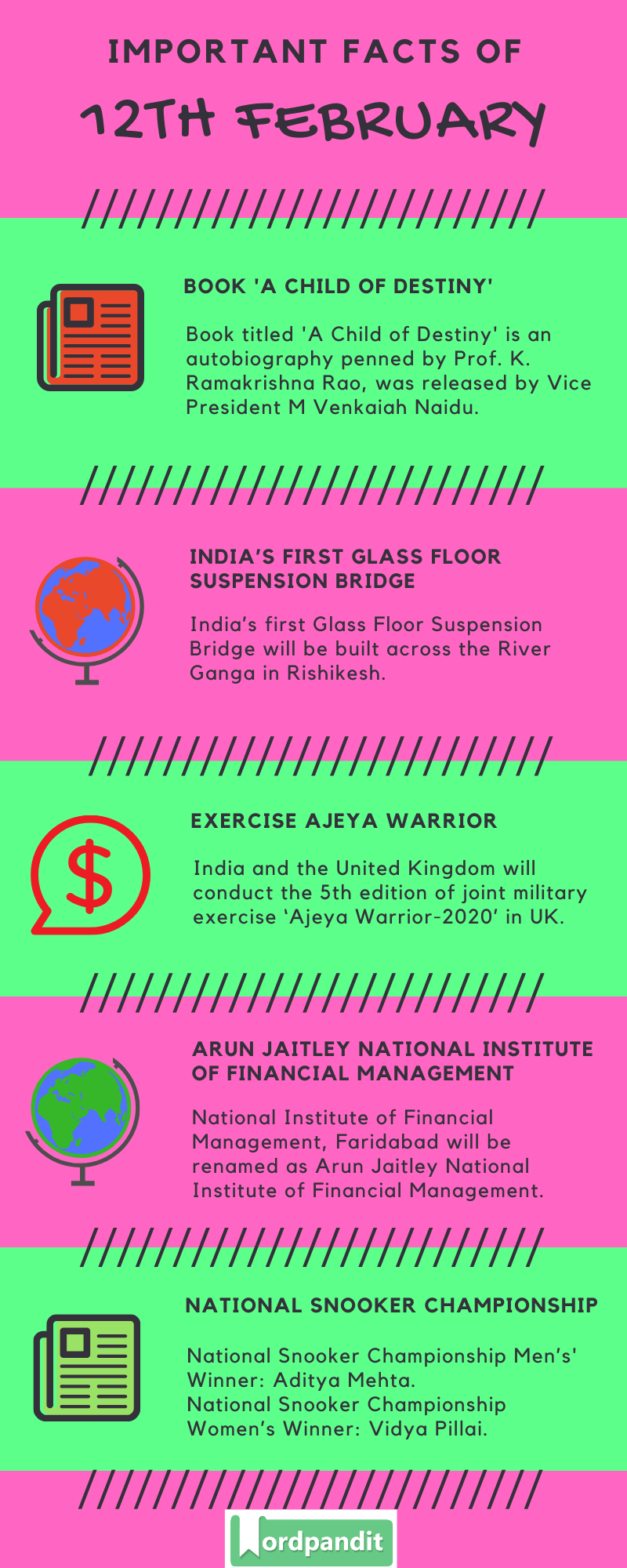 Daily Current Affairs 12 February 2020 Current Affairs Quiz 12 February 2020 Current Affairs Infographic