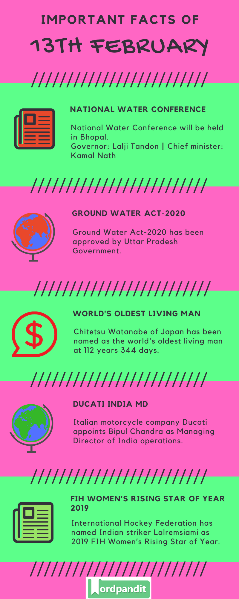 Daily Current Affairs 13 February 2020 Current Affairs Quiz 13 February 2020 Current Affairs Infographic