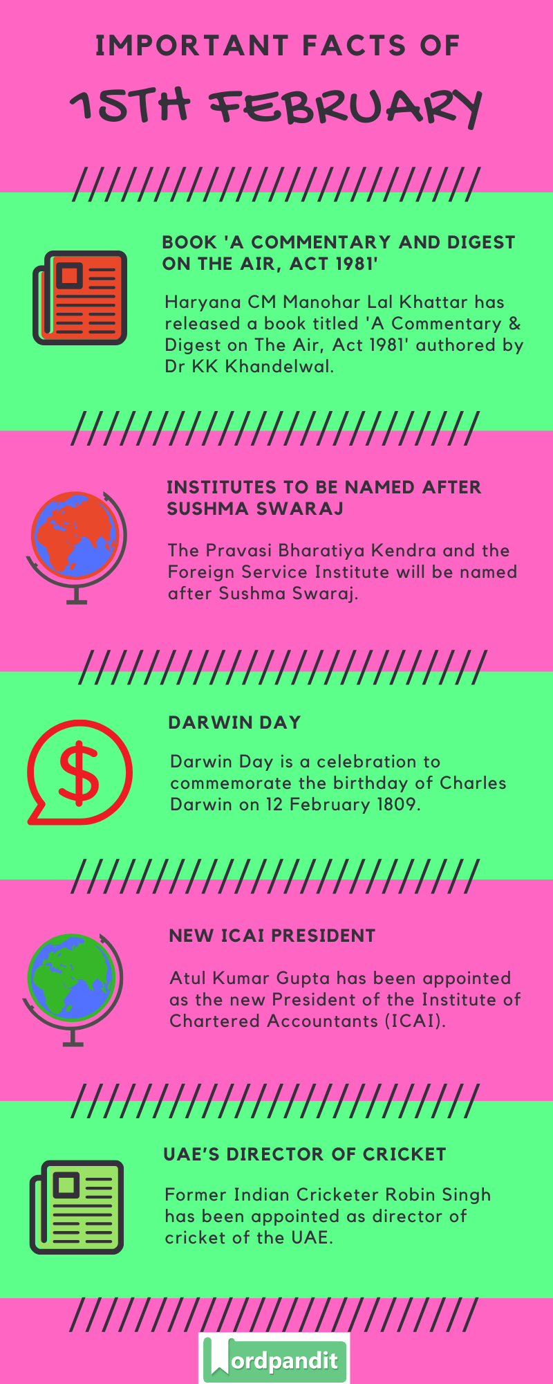 Daily Current Affairs 15 February 2020 Current Affairs Quiz 15 February 2020 Current Affairs Infographic