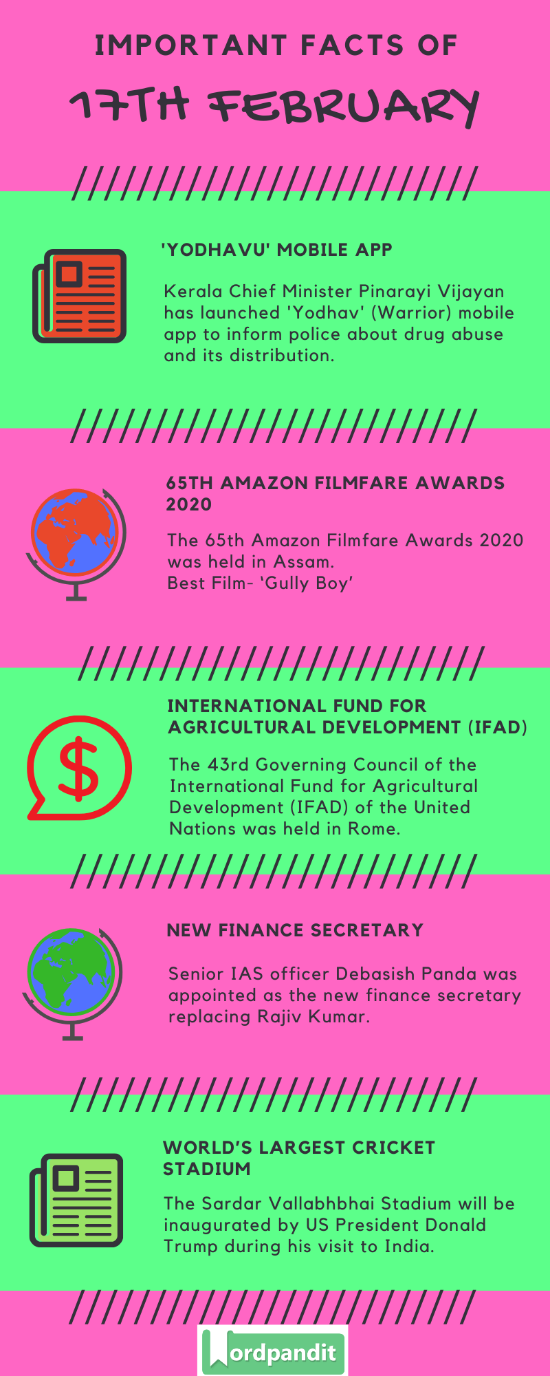 Daily Current Affairs 17 February 2020 Current Affairs Quiz 17 February 2020 Current Affairs Infographic