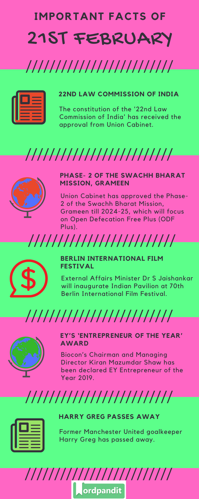 Daily Current Affairs 21 February 2020 Current Affairs Quiz 21 February 2020 Current Affairs Infographic