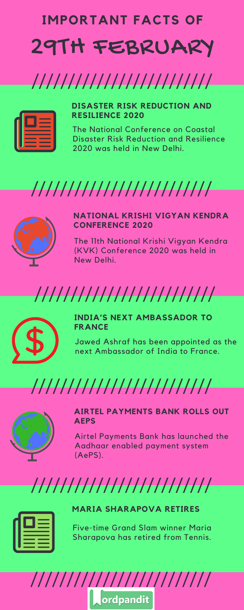 Daily Current Affairs 29 February 2020 Current Affairs Quiz 29 February 2020 Current Affairs Infographic
