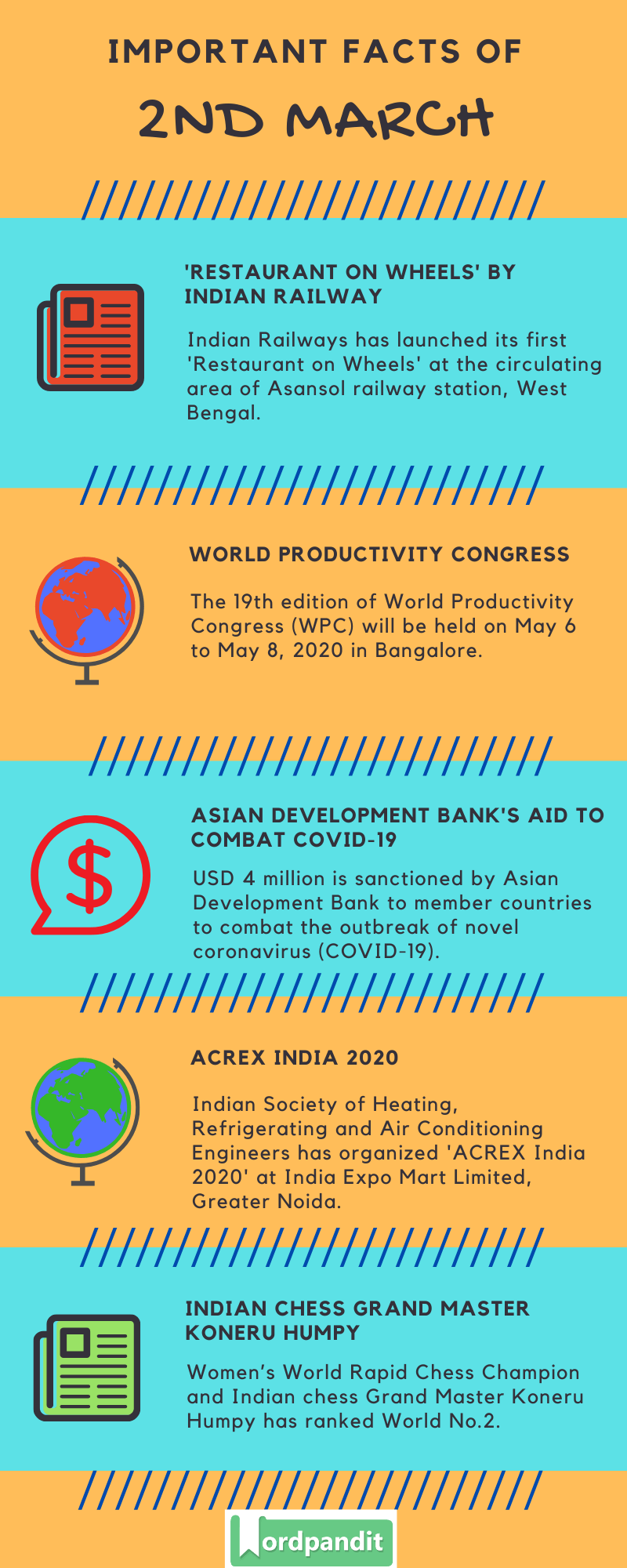 Daily Current Affairs 2 March 2020 Current Affairs Quiz 2 March 2020 Current Affairs Infographic