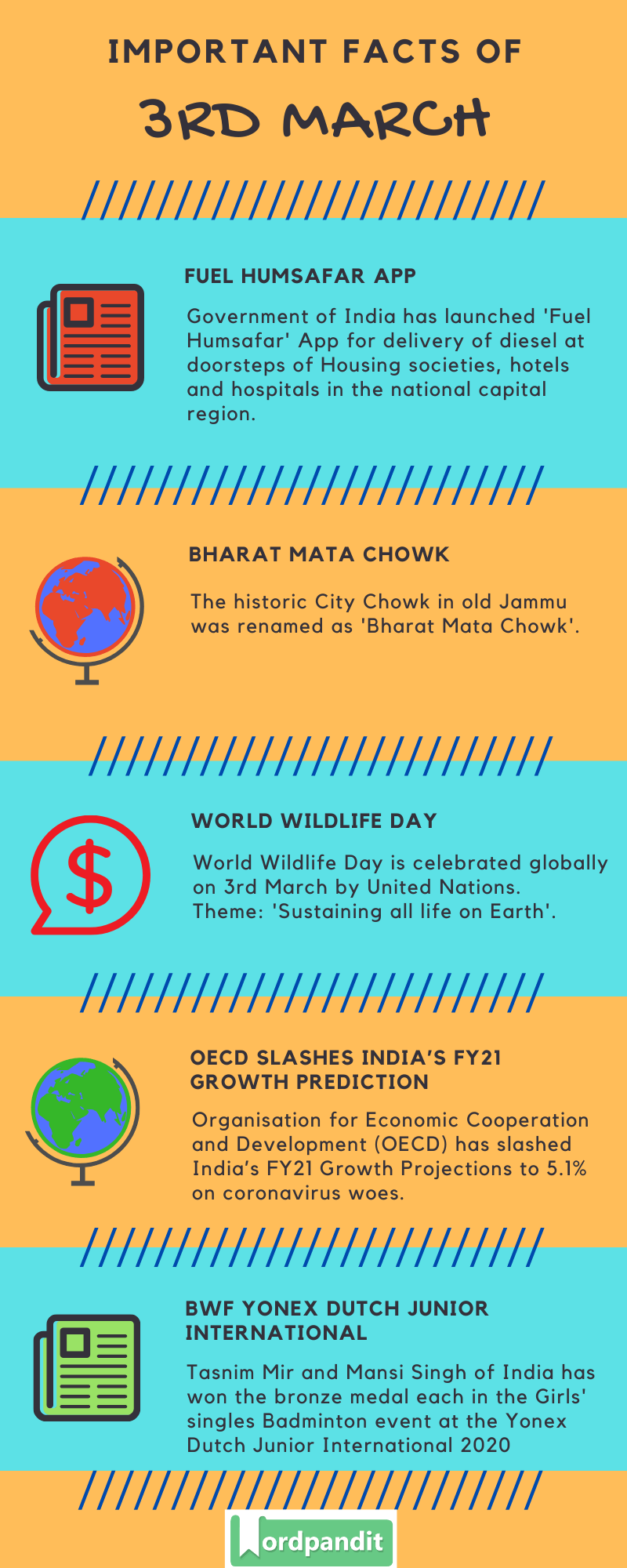 Daily Current Affairs 3 March 2020 Current Affairs Quiz 3 March 2020 Current Affairs Infographic