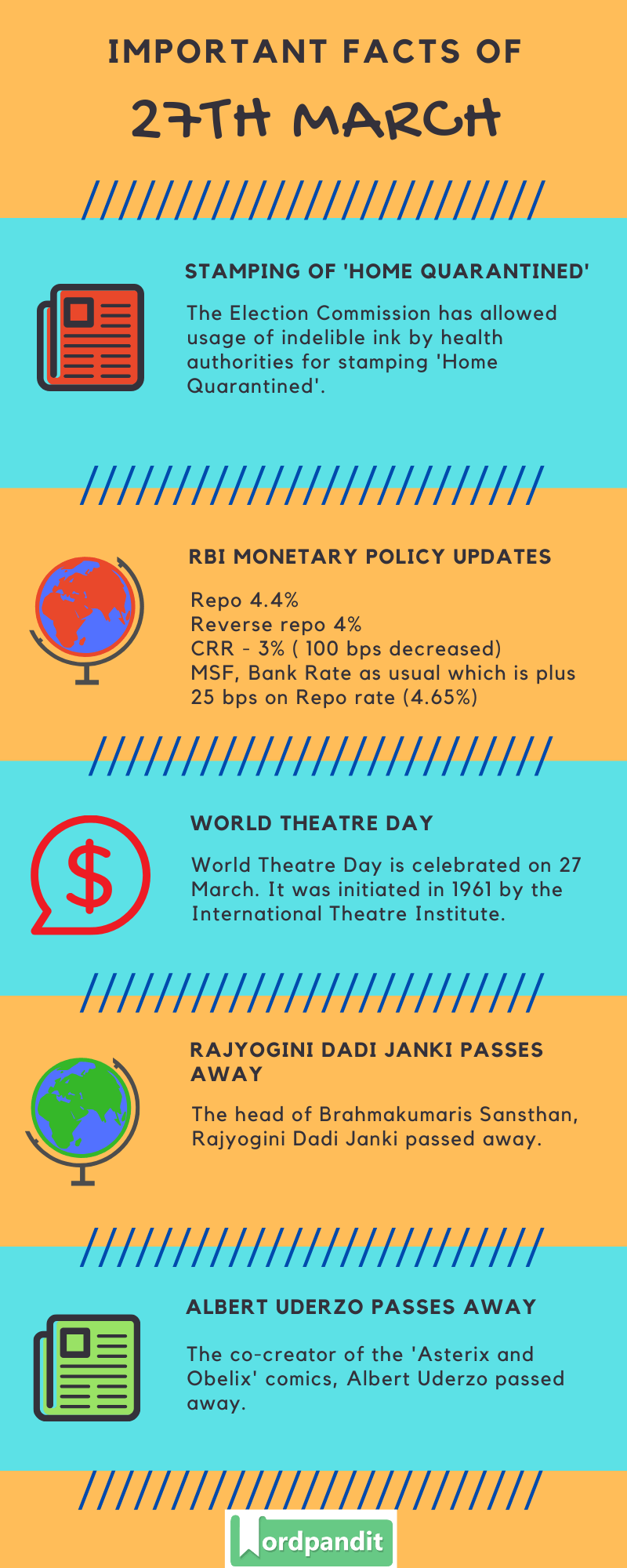 Daily Current Affairs 27 March 2020 Current Affairs Quiz 27 March 2020 Current Affairs Infographic