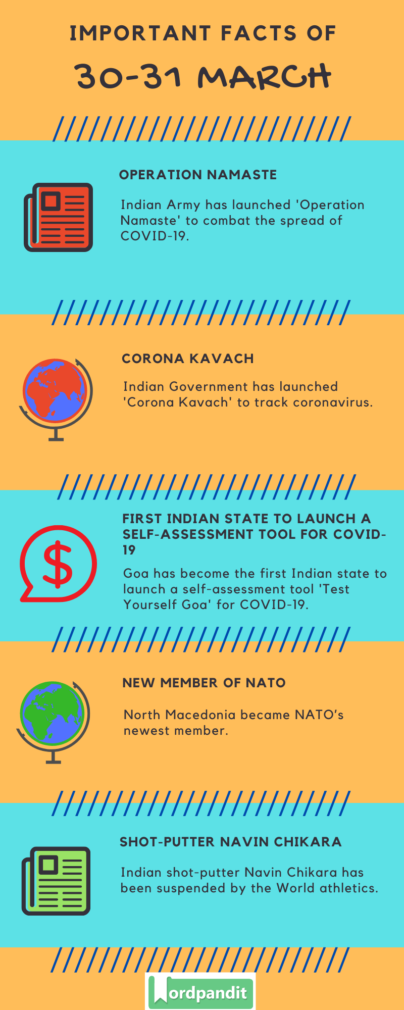 Daily Current Affairs 30 & 31 March 2020 Current Affairs Quiz 30 & 31 March 2020 Current Affairs Infographic