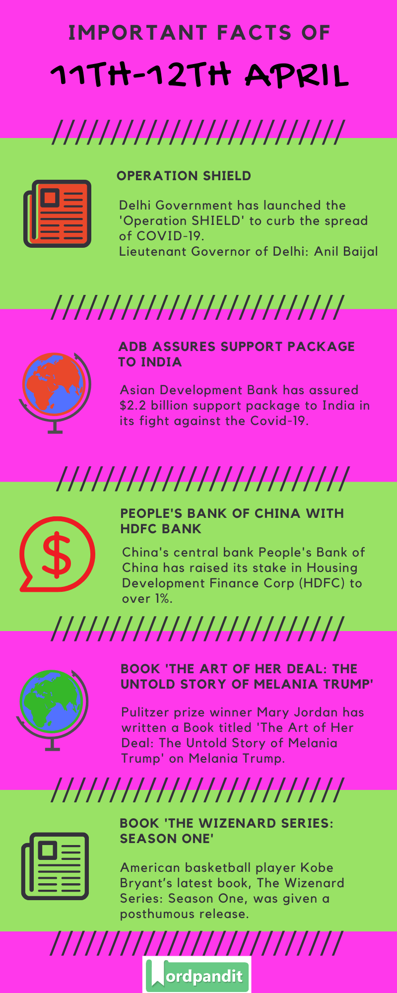 Daily Current Affairs 11 & 12 April 2020 Current Affairs Quiz 11 & 12 April 2020 Current Affairs Infographic