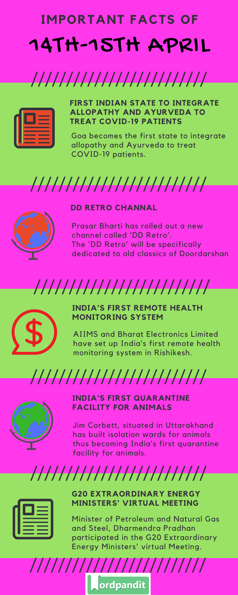 Daily Current Affairs 14 & 15 April 2020 Current Affairs Quiz 14 & 15 April 2020 Current Affairs Infographic