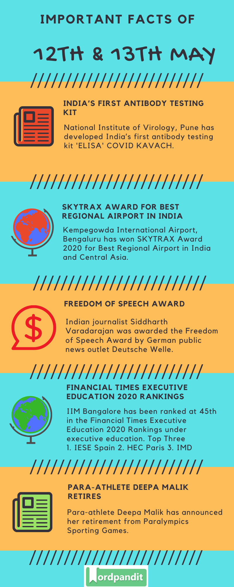 Daily Current Affairs 12th & 13th May 2020 Current Affairs Quiz 12th & 13th May 2020 Current Affairs Infographic