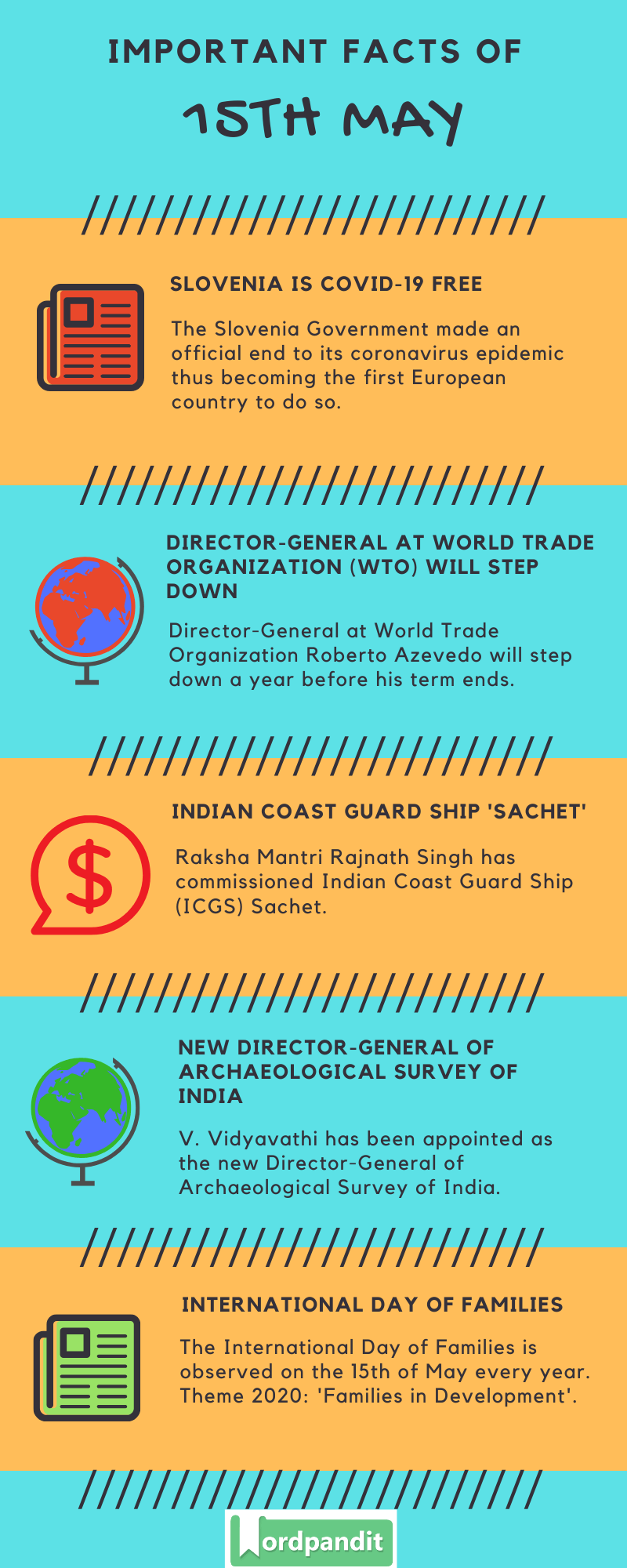 Daily Current Affairs 15 May 2020 Current Affairs Quiz 15 May 2020 Current Affairs Infographic