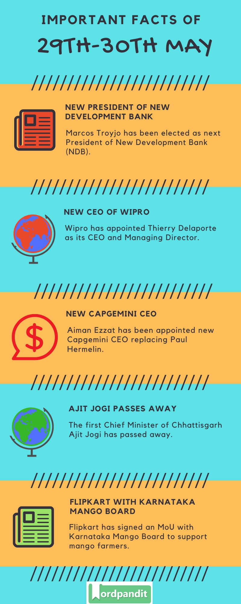 Daily Current Affairs 29th-30th May 2020 Current Affairs Quiz 29th-30th May 2020 Current Affairs Infographic