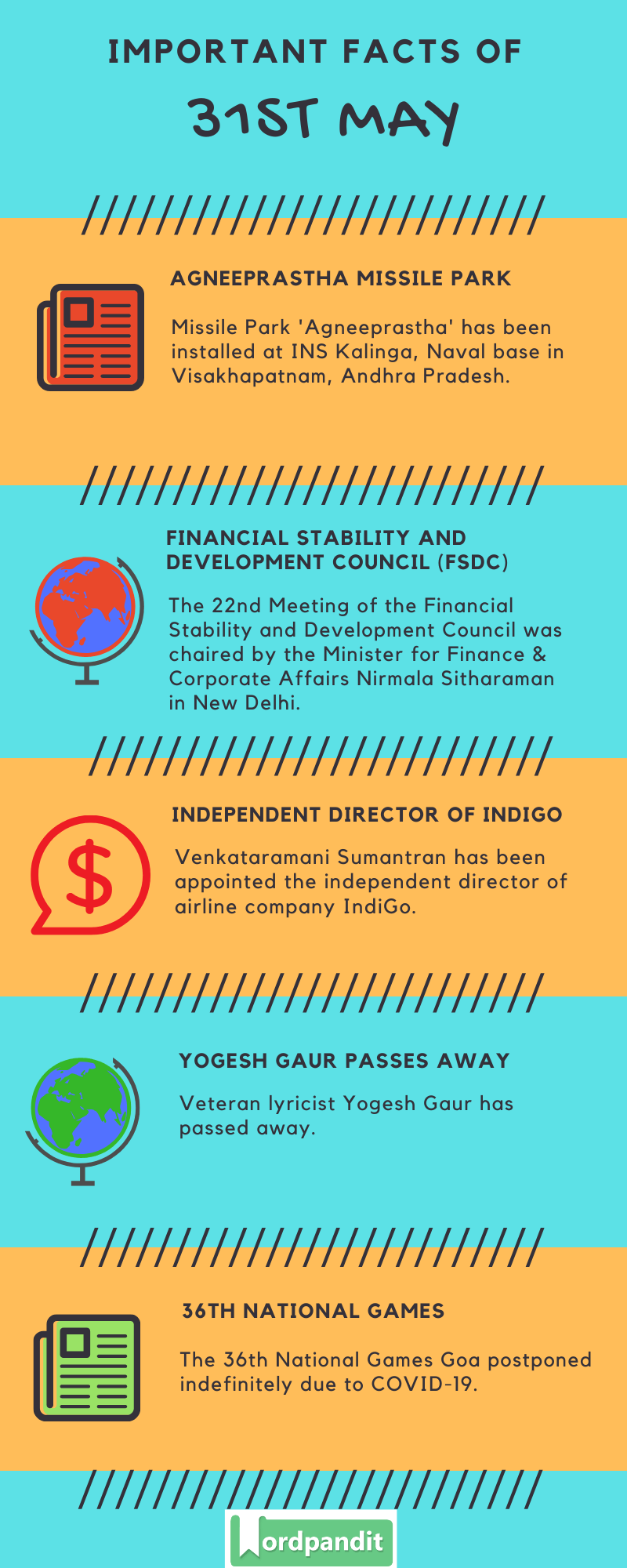 Daily Current Affairs 31st May 2020 Current Affairs Quiz 31st May 2020 Current Affairs Infographic