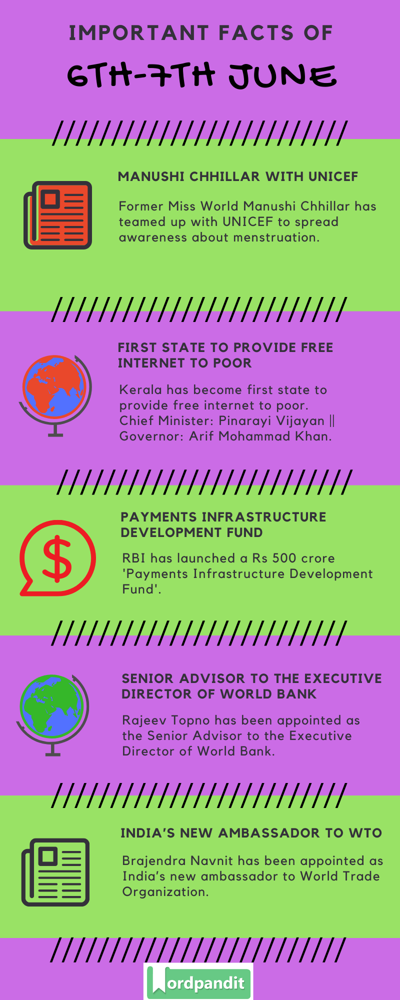 Daily Current Affairs 6th-7th June 2020 Current Affairs Quiz 6th-7th June 2020 Current Affairs Infographic