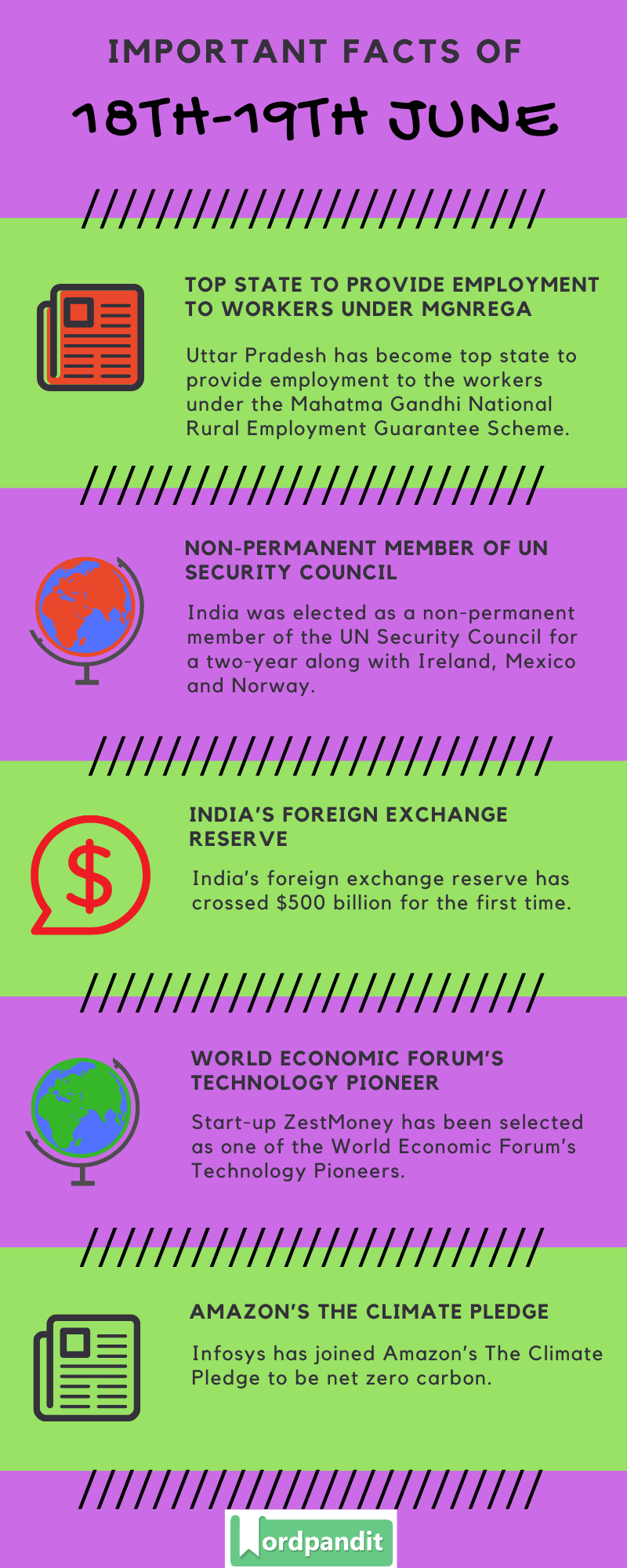 Daily Current Affairs 18th-19th June 2020 Current Affairs Quiz 18th-19th June 2020 Current Affairs Infographic