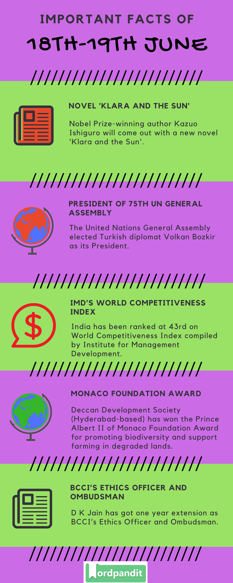 Daily-Current-Affairs-18a-19a-June-2020-Current-Affairs-Quiz-18a-19a-June-2020-Current-Affairs-Infographic